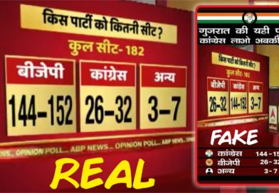ABP News didn't say Congress is winning Gujarat, Photoshop did !