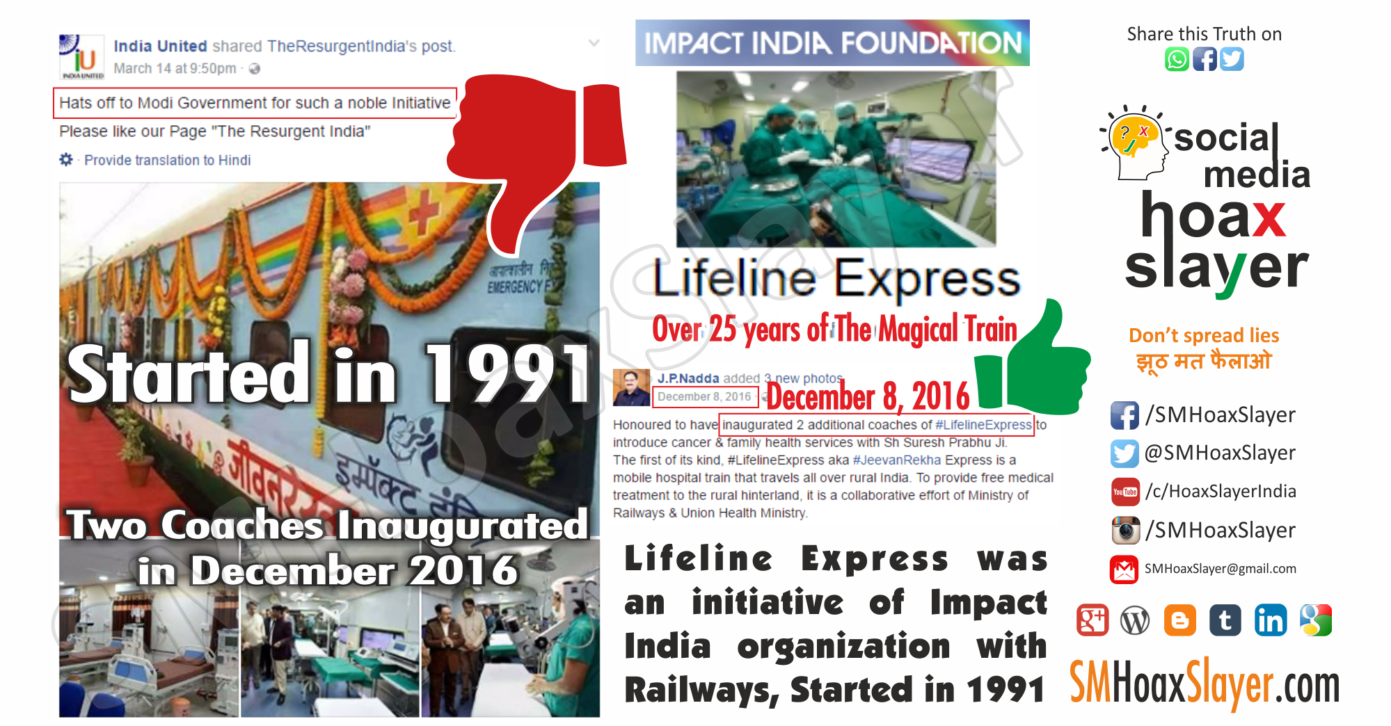 Credit misplaced! Jeevanrekha Express is Impact India's initiative